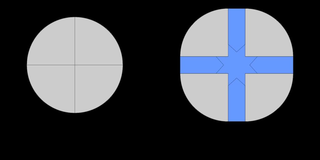 area-comparison